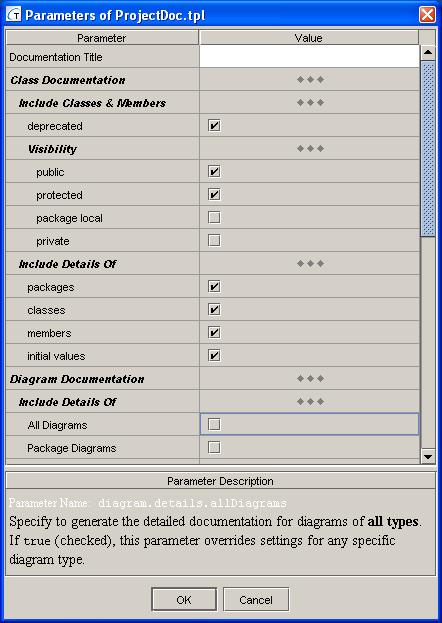 FlexDoc/Together - Documentation