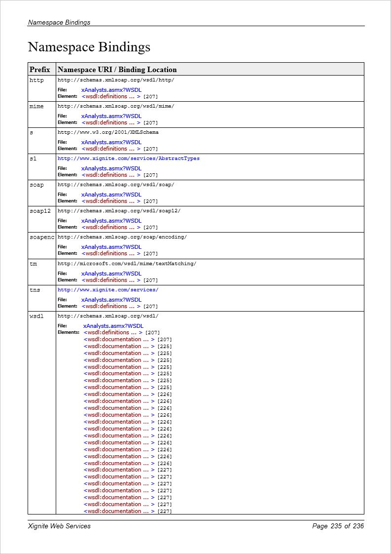 DocFlex/XML - WSDLDoc - RTF Demo - XML Namespace Bindings